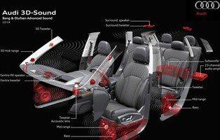 Sistema de sonido 3D de Audi. Viajar en la ópera