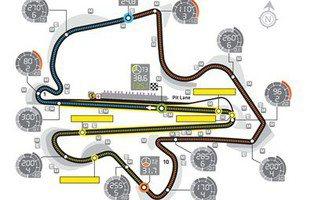 Así es el circuito de Malasia de Fórmula 1