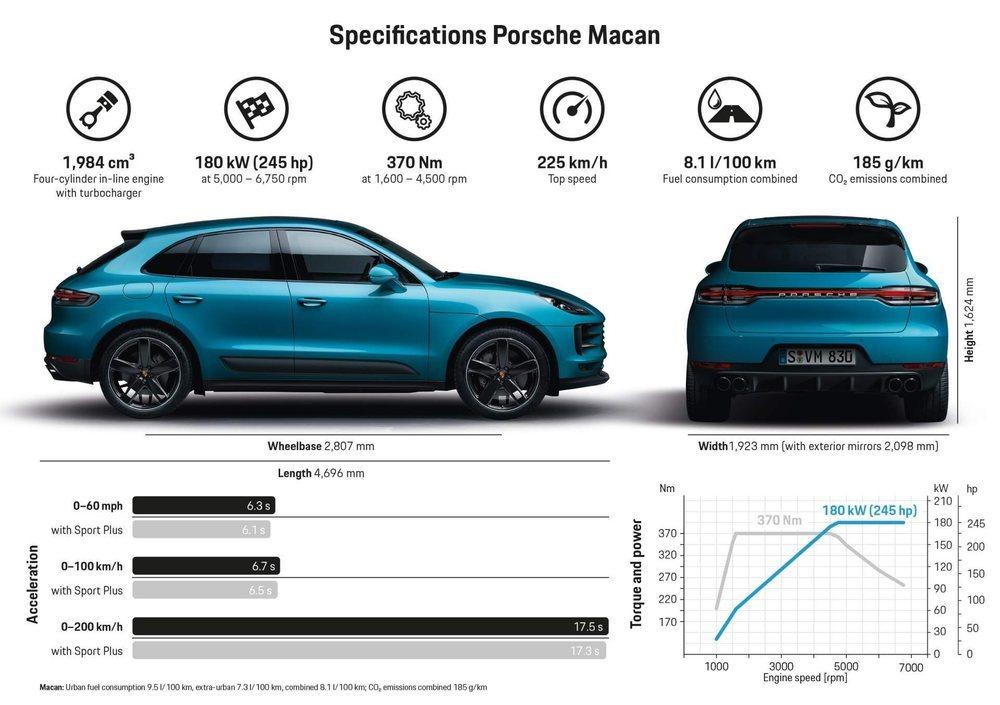 El único motor disponible por el momento para el nuevo Porsche Macan es un 2.0 Turbo de gasolina, que proporciona 245 CV de potencia. Es más que suficiente para ofrecer una buenas prestaciones y un consumo ajustado.