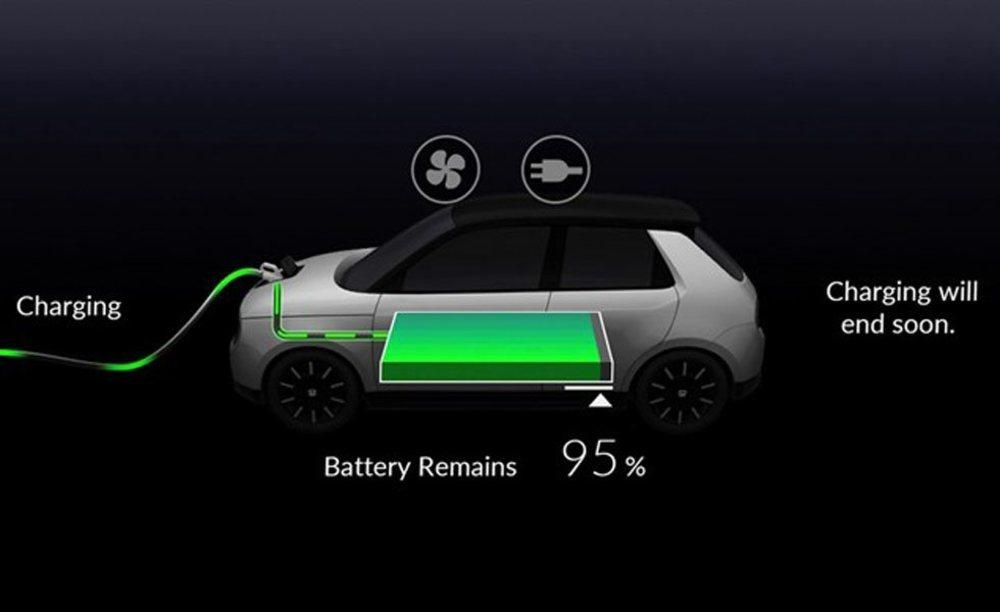 En la pantalla se muestra la silueta definitiva del urbano eléctrico de Honda.