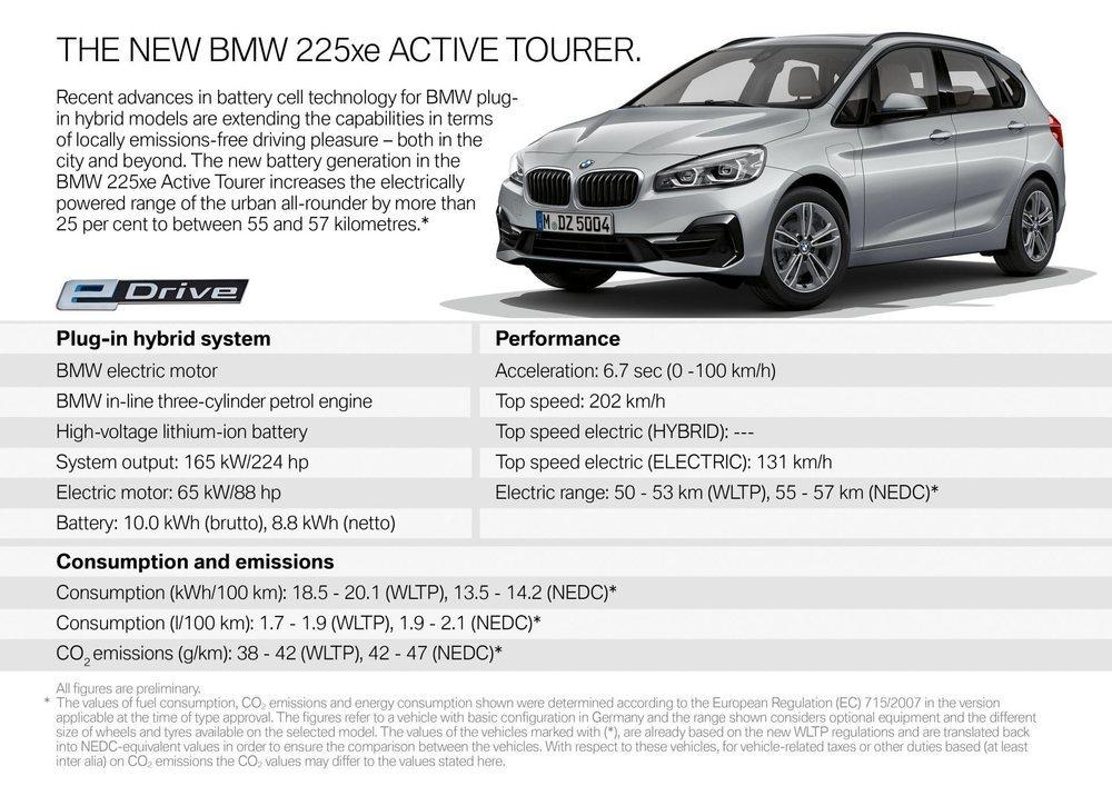 Gracias a una nueva batería que ha pasado de 7,7 a 10,0 kWh de capacidad, el BMW 225xe Active Tourer presume de ser aún más eficiente que antes.