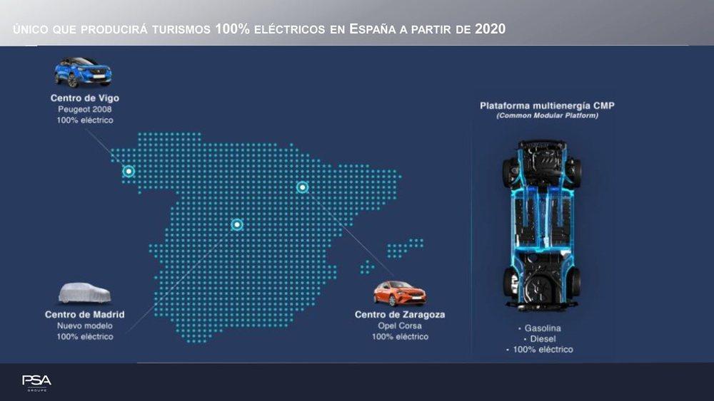 En 2020 el Grupo PSA será el único fabricante en España que va a producir un turismo eléctrico en cada una de sus factorías españolas.