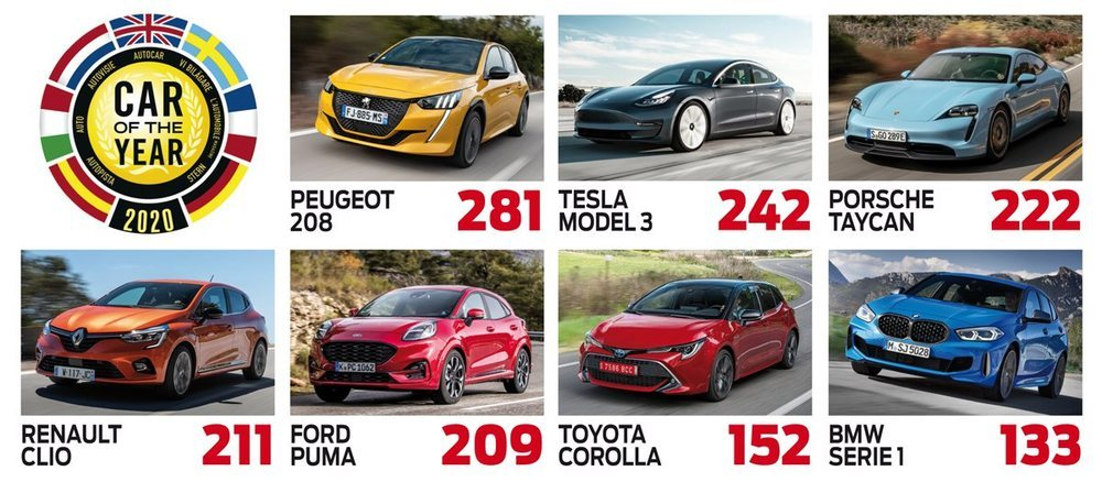 Votos y finalistas del coche del año en Europa 2020