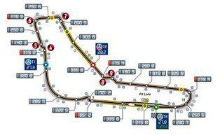 El circuito de Monza, curva a curva