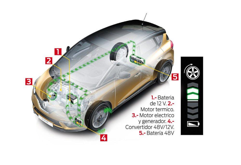 El sistema Hybrid Assist proporciona el apoyo de un motor eléctrico al de combustión para rebajar el consumo y ofrecer más empuje.