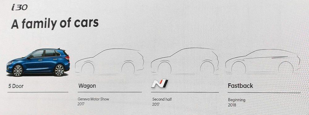 Esta es una imagen de lo que está por llegar del nuevo Hyundai i30