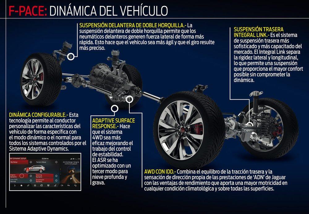 En el sistema de tracción total se nota la experiencia de Land Rover, la otra marca del grupo británico.