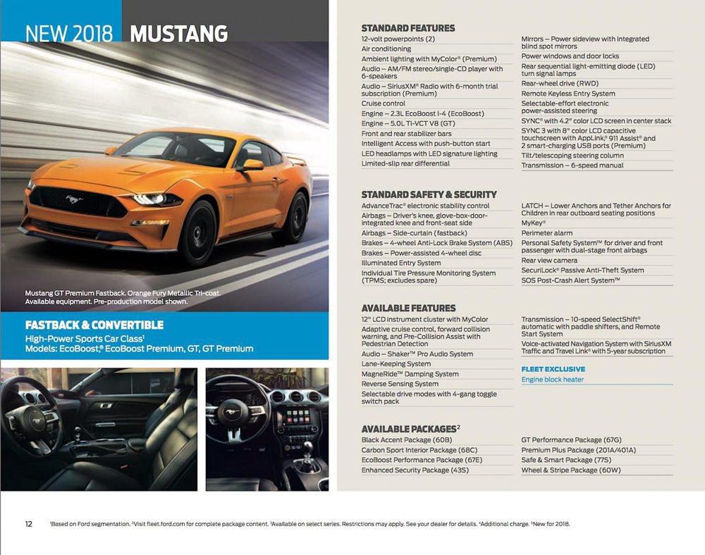Este es el equipamiento de serie y opcional que ofrecerán los nuevos Ford Mustang, que mantendrá sus conocidos motores 2.3 EcoBoost y 5.0 V8.