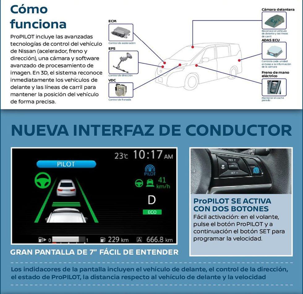 Cámaras en un coche y un software permiten saber lo que pasa alrededor del coche en todo momento.