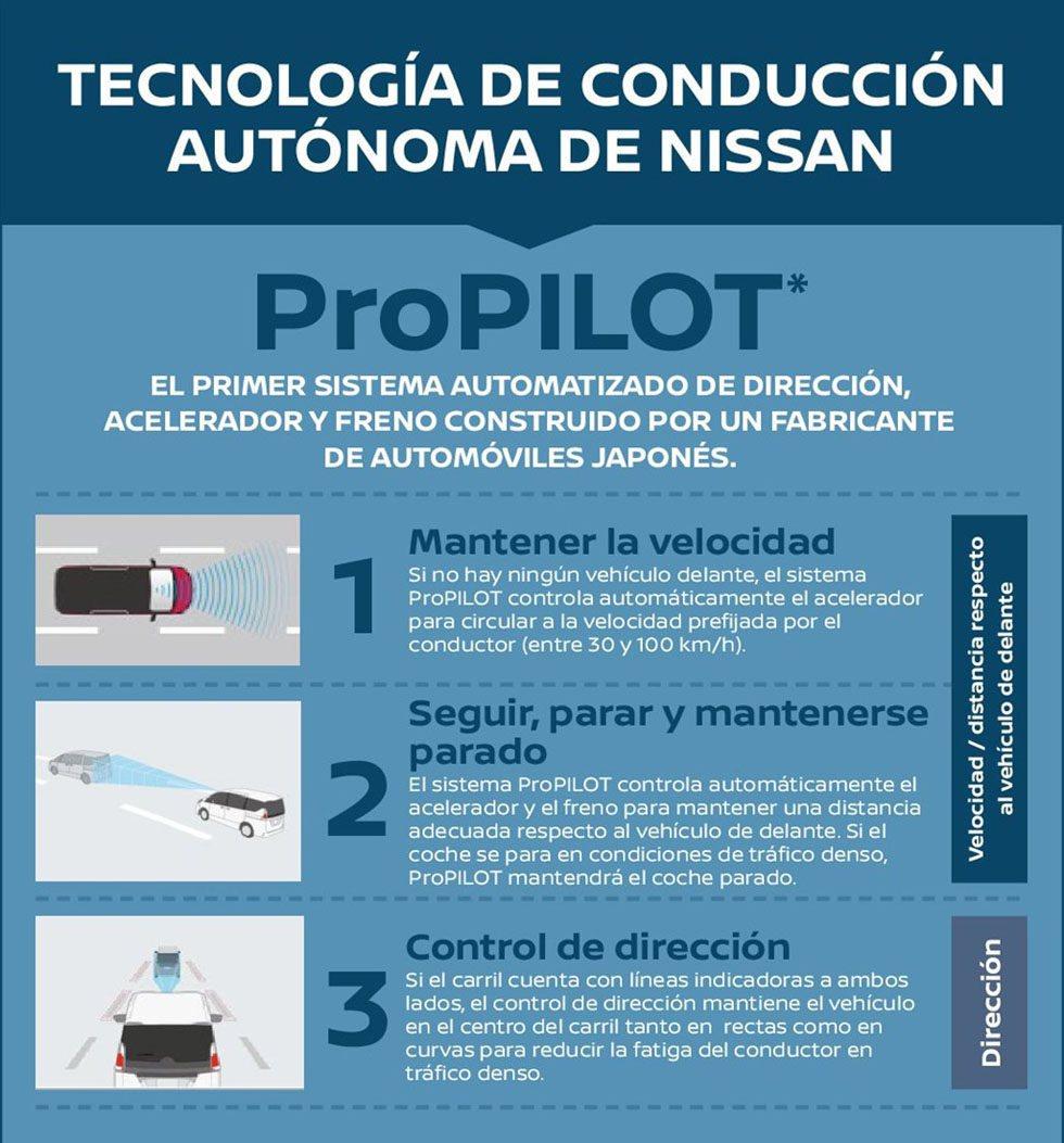 El coche con sistema ProPilot puede mantener la distancia con el de delante dentro del carril y acelerar o frenar. También controla la dirección en curva.