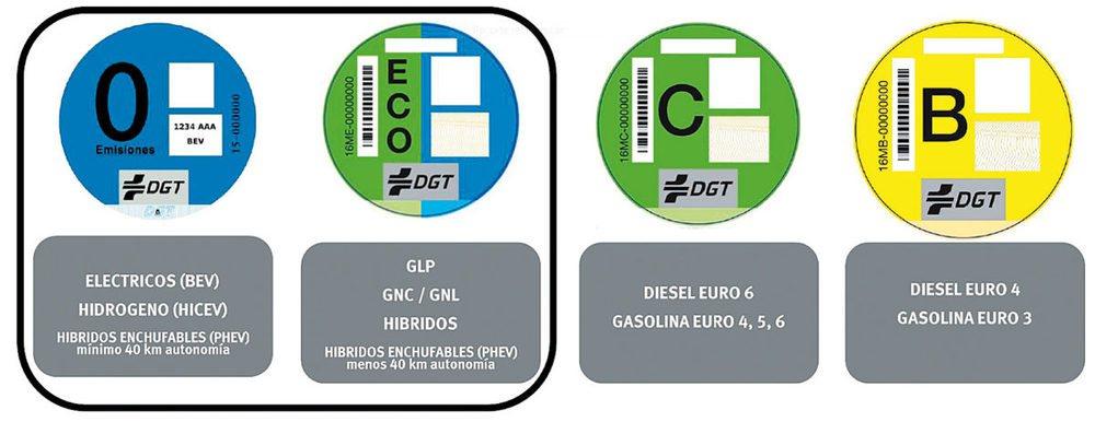 La etiqueta ECO de la DGT se aplica a los modelos de Gas Natural Comprimido, como este Seat León TGI.