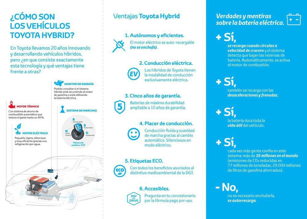 Toyota despeja dudas sobre los híbridos