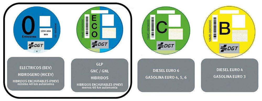 La etiqueta ECO de la DGT incluye a los modelos de Gas Natural Comprimido.