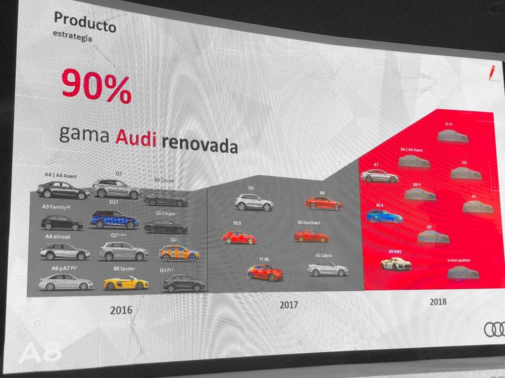 10 nuevos modelos y renovaciones se sumarán a la gama de Audi a lo largo de este año.