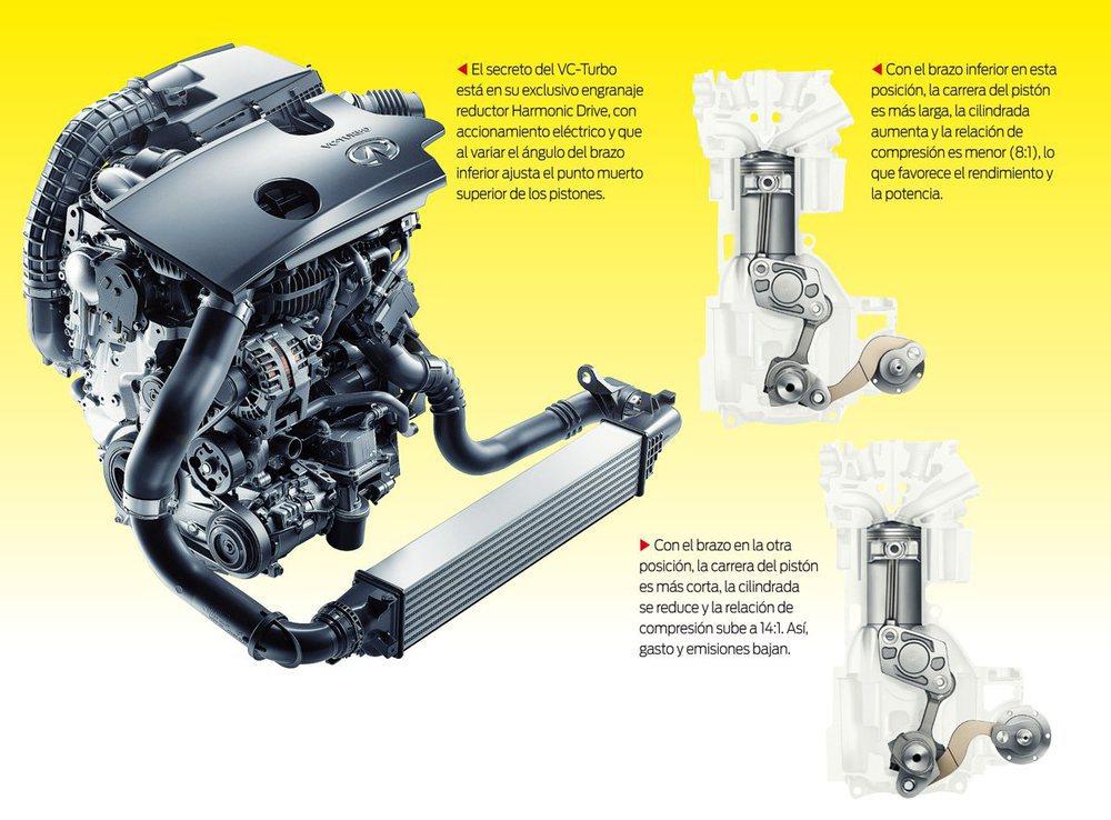 Infiniti creía tan firmemente en la compresión variable que ha dedicado 20 años a crear el motor VC-Turbo