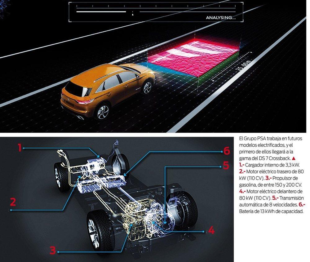 El DS Scan Suspension analiza la carretera mediante una cámara frontal y adapta la suspensión en consecuencia para que resulte más confortable.