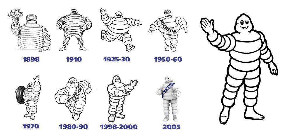 Así ha evolucionado a lo largo de los años